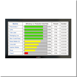 "Large Format Industrial LCD Monitors, Industrial LCD Monitors, Displays, 42"", 64.5"", 84"", IP Rating, HDMI Extender"